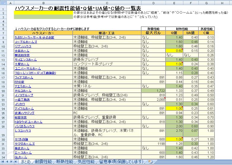 パラメータ一覧表画像