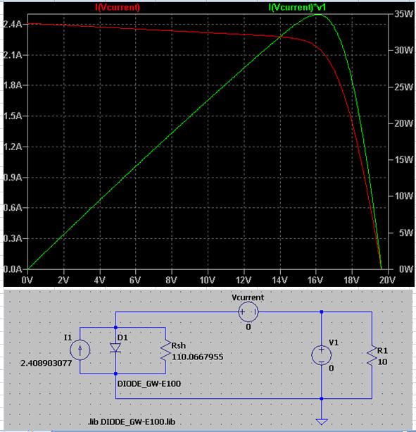 シミュレーション結果(P-V・I-V特性)_回路図