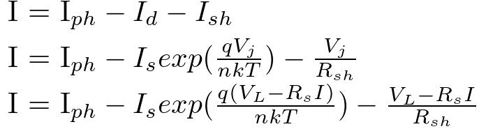 ソーラーパネルの特性式(物性)