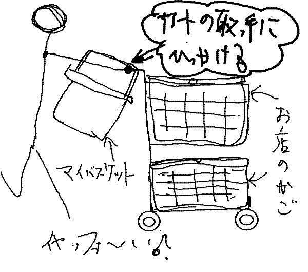 カワッターの買い物中のマイバスケットの扱い