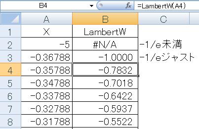 ランベルトのW関数_VBA_使用イメージ
